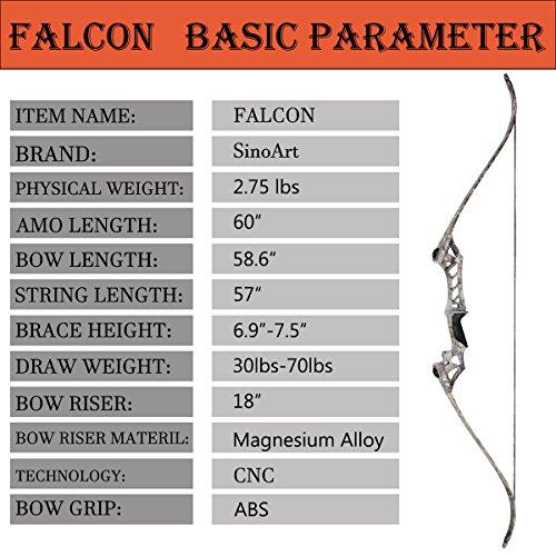 flacon basic parameter