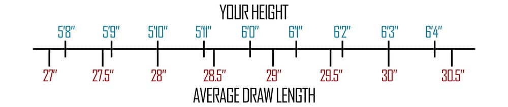 Best Recurve Bow For Tall People
